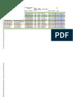 Form Pendataan Perangkat 2.4 dan 5.8 GHz.xlsx