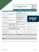 FOR-SGQ-006 - Cadastro Geral de Processos de O.M