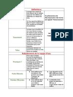 Terrassements Activité 2 (2)