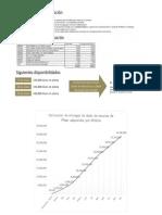 Distribución de vacunas de Pfizer