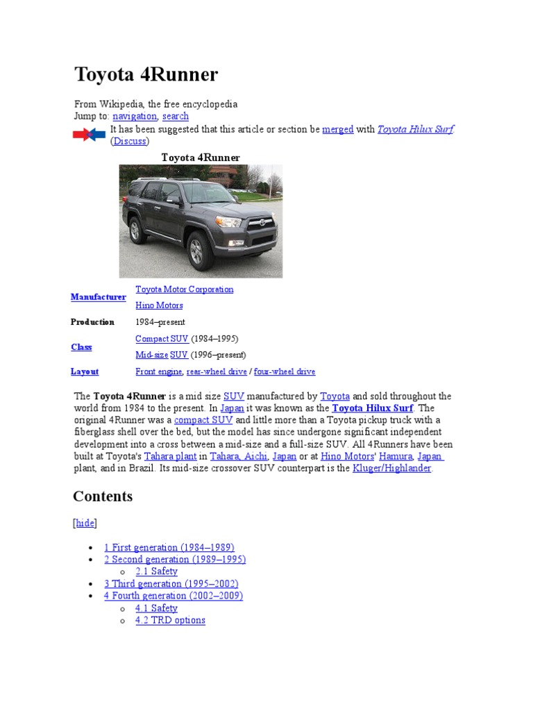 Toyota 4runner Automobile Layouts Vehicle Industry 1984 1989 Sale