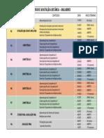 CRONOGRAMA enem-redacoes2018-cronograma-avaliadores.pdf