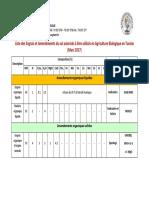 Liste des Engrais Biologiques Mars  2017.pdf