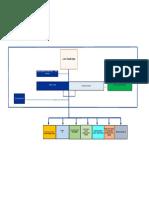 BAGNOLET_Organigramme_Projet_Discipline