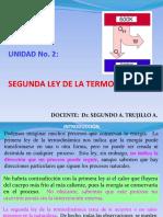 MATERIA - SEGUNDA LEY