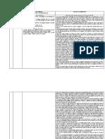 Unidad I. Tabla de Comparación de la Biblia y El Código de Hammurabi