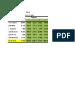 6 Costos y egresos proyectados.pdf