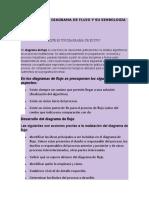 DIAGRAMA D FLUJO INFORMACION