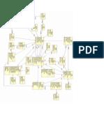 diagrama de escola