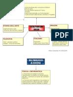 Mappa_materiale_tesina_esame_orale_maturita_2003-2004_di_Mattia_Campolese_-_matsoftware.it