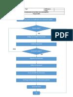 Procédure pour la maîtrise des informations documentées.pdf