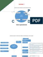 Activité 3 chapitre 5 et 6 de la norme ISO 31000