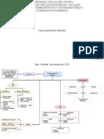 teori general de sistemas