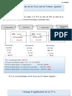 applications TVA