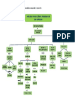 mapa conceptual opcionl