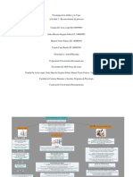 Actividad 1 - Reconocimiento de procesos