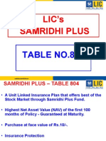 Samridhi Plus PPT