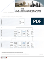 Cursus 2021-2025 - Licence SCIENCES DE L-HOMME ANTHROPOLOGIE ETHNOLOGIE
