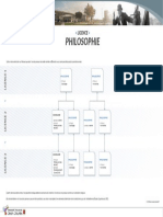 Cursus 2021-2025 - Licence PHILOSOPHIE