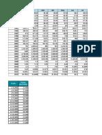 Cotización Dolar 1990-2013