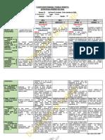 2° B - Planificador-Semana- 32 del  09 al 13 - 11-2020 y Horario de actividades.