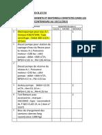 Liste Des Equipements Et Materiels Constates Dans Les Conteneurs Au 19