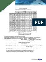Table - 7 Storage Load Factors Solar Heat Gain thru glass with internal shade.pdf