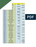 Esercizio economia aziendale PDF.xlsx