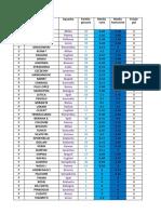 Statistiche Fantacalcio Serie A 19-20.xlsx