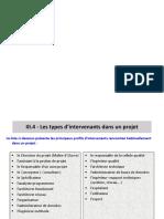 Suite cours GAPO master2 Pro.pdf