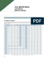 CF-alpes_technologies-calcul-de-puissance.pdf