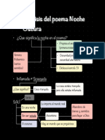 Análisis del poema noche oscura de San Juan