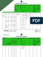 Risk assessment for mobile platform.doc