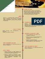 Jose Rizal Timeline Infographic