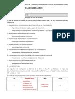 Ortodoncia y ortopedia.Descripción del Plan de Estudios