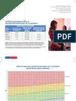 Modificacion en el Patron de Referencia para la Evaluacion Nutricional de la Gestante