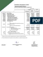 Bangladesh q1 Report 2016 Tcm244 547768 En
