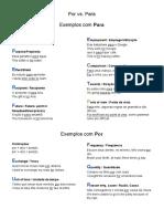 Por vs. Para (1).pdf