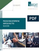 PROCESO-INTERPRETACIÓN-DE-GRÁFICAS-DISC-TTISI-WRIGHT