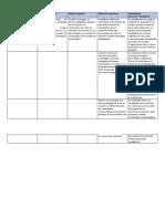 ejemplo_metodología