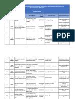 hospital-swasta-0.pdf