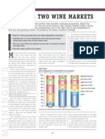 Brazils - Two wine markets