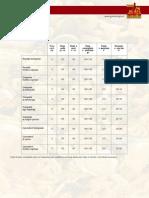 TAB-ParametriITA-6prodotti-forno-IQF.pdf
