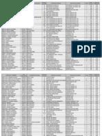 Asistentes Escolares - Listado de aspirantes con lugar y horario de examen