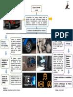 Sistemas de seguridad Ford EcoSport
