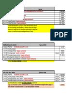 Obras-Sociales-códigos-y-aranceles-2
