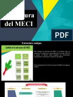 ESTRUCTURA Y COMPONENTES MECI - AUDITORIA III