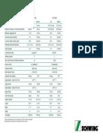SPTM-Specifications-min