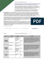CPD 2011 V3  copy