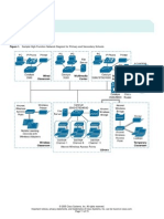 Cisco design network blok diagram